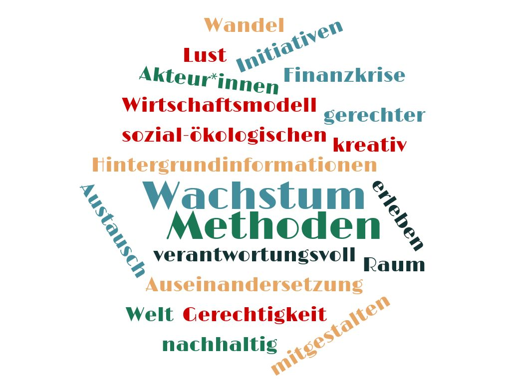 wordcloud wachstum